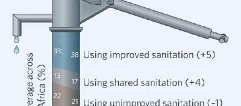 Education for survival 2 (Sanitation and hygiene practice)