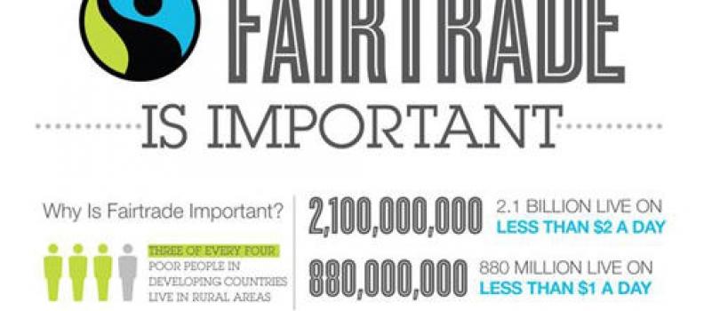 PIK & Fair Trade 2